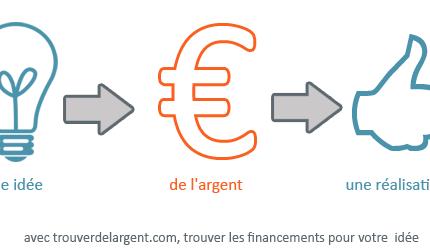 ill_financement_trouverdelargent_com
